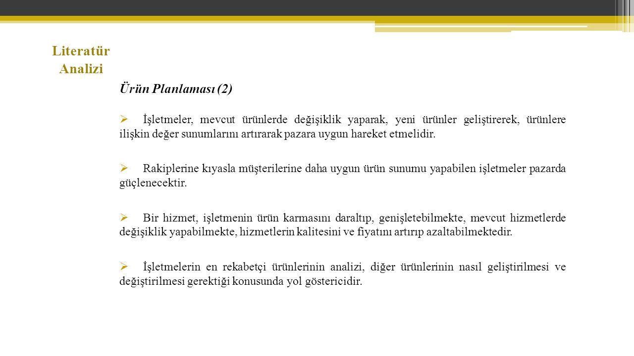 Literatür Analizi Ürün Planlaması (2)