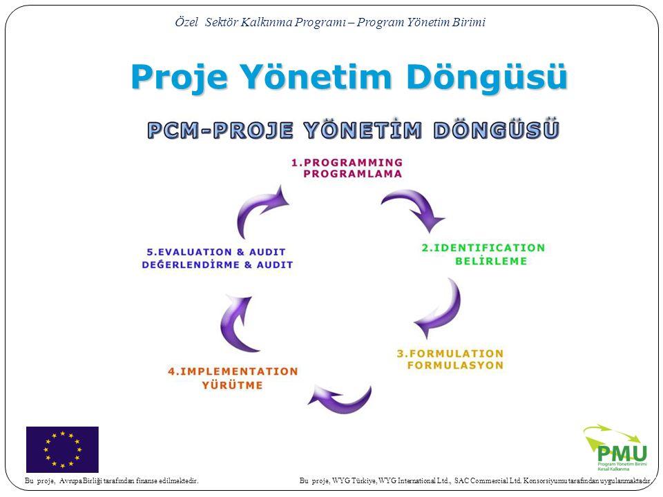 Proje Yönetim Döngüsü