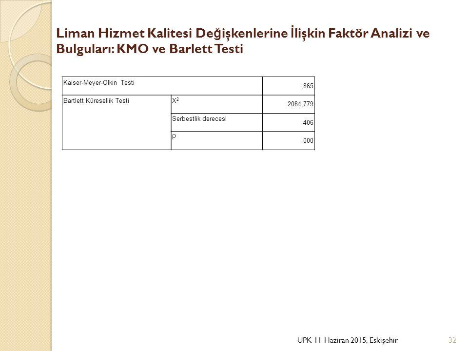 Liman Hizmet Kalitesi Değişkenlerine İlişkin Faktör Analizi ve Bulguları: KMO ve Barlett Testi