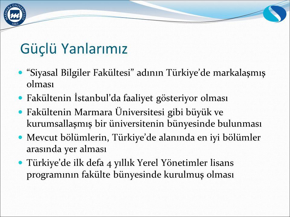 Güçlü Yanlarımız Siyasal Bilgiler Fakültesi adının Türkiye'de markalaşmış olması. Fakültenin İstanbul'da faaliyet gösteriyor olması.