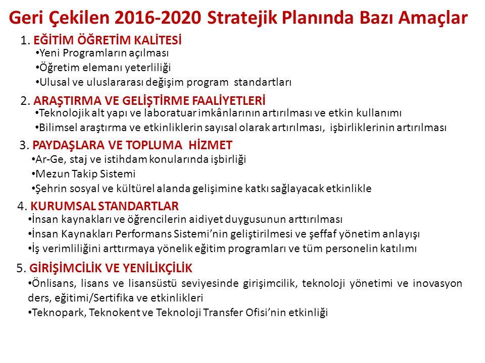 Geri Çekilen 2016-2020 Stratejik Planında Bazı Amaçlar