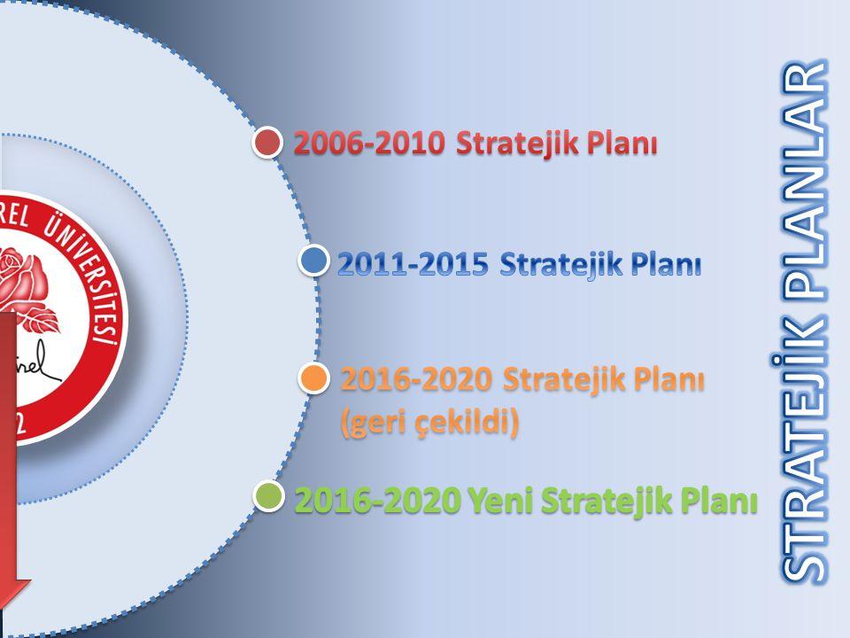 STRATEJİK PLANLAR 2016-2020 Yeni Stratejik Planı