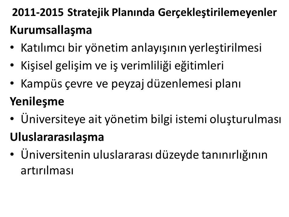2011-2015 Stratejik Planında Gerçekleştirilemeyenler