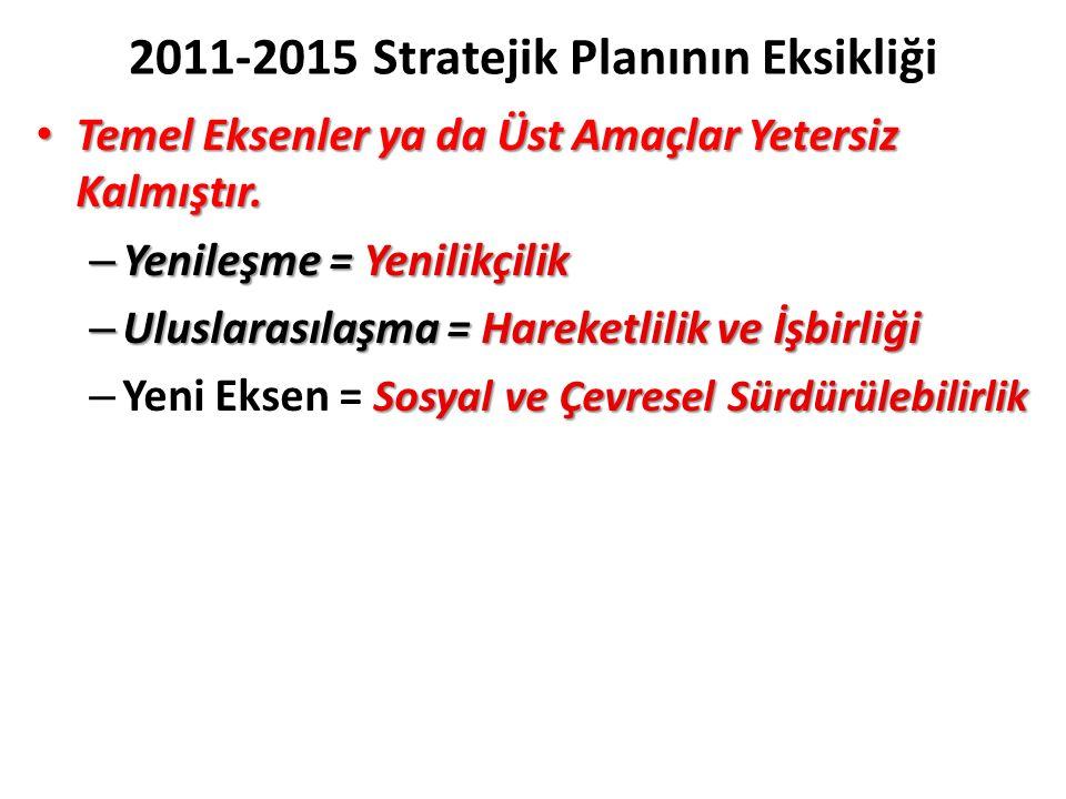 2011-2015 Stratejik Planının Eksikliği