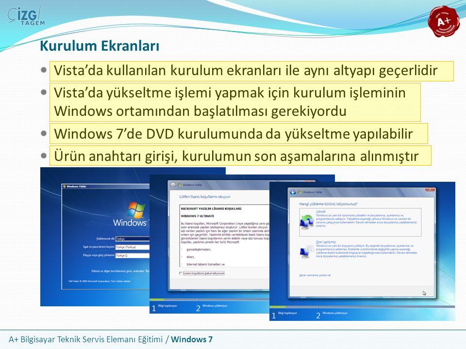 Kurulum Ekranları Vista'da kullanılan kurulum ekranları ile aynı altyapı geçerlidir.