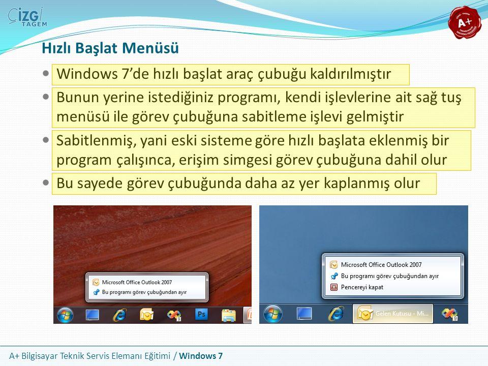Hızlı Başlat Menüsü Windows 7'de hızlı başlat araç çubuğu kaldırılmıştır.