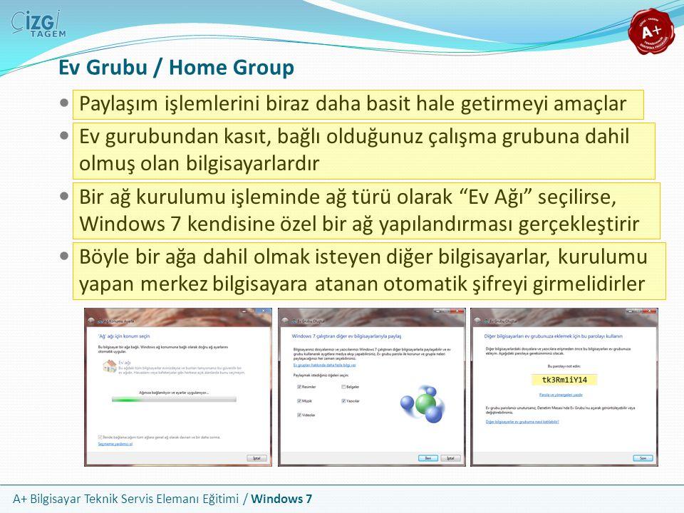 Ev Grubu / Home Group Paylaşım işlemlerini biraz daha basit hale getirmeyi amaçlar.