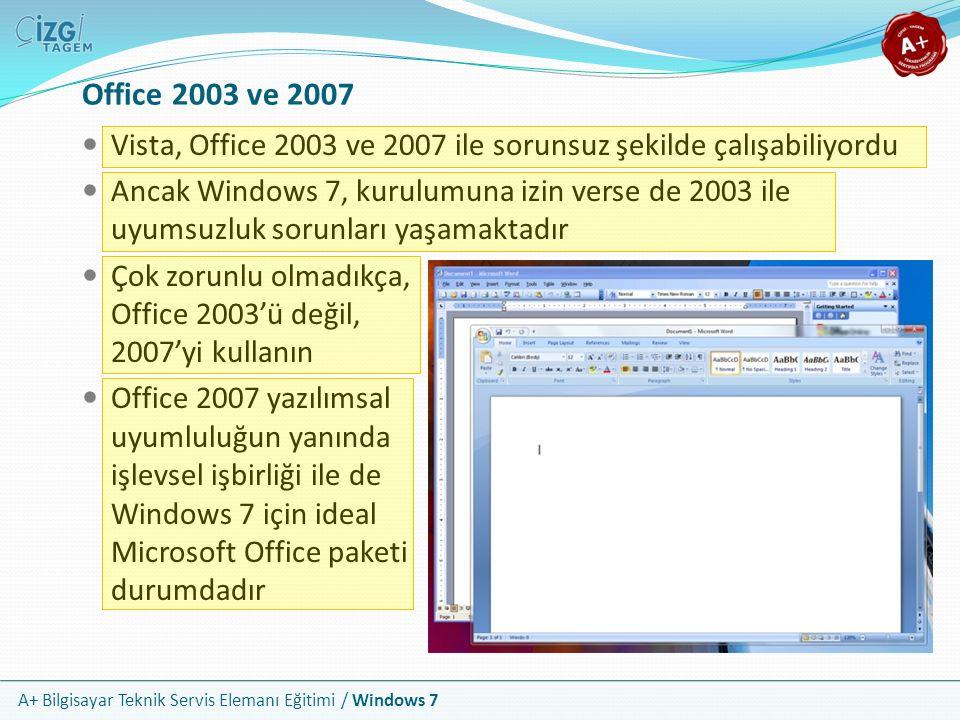 Office 2003 ve 2007 Vista, Office 2003 ve 2007 ile sorunsuz şekilde çalışabiliyordu.