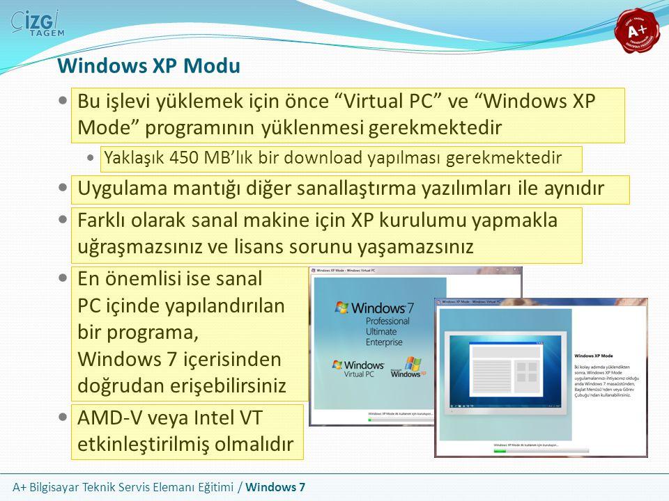 Windows XP Modu Bu işlevi yüklemek için önce Virtual PC ve Windows XP Mode programının yüklenmesi gerekmektedir.