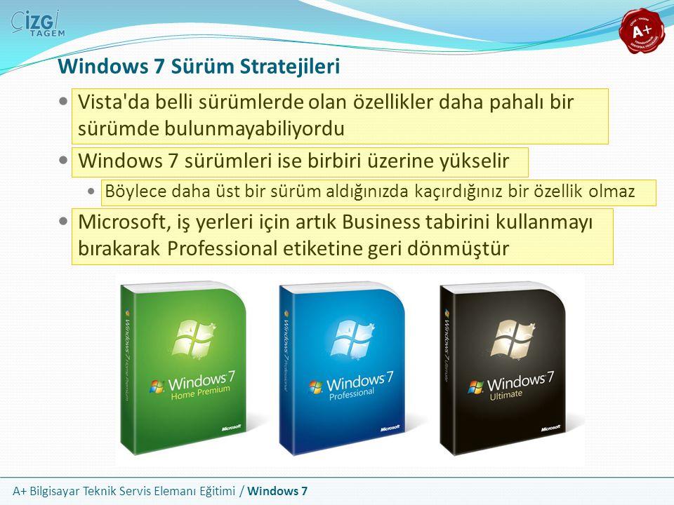 Windows 7 Sürüm Stratejileri