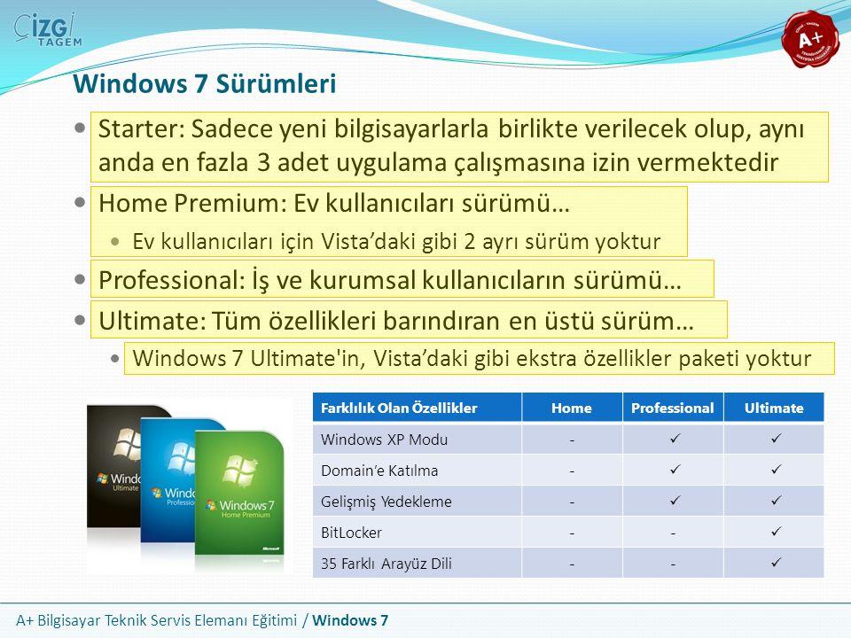 Windows 7 Sürümleri Starter: Sadece yeni bilgisayarlarla birlikte verilecek olup, aynı anda en fazla 3 adet uygulama çalışmasına izin vermektedir.
