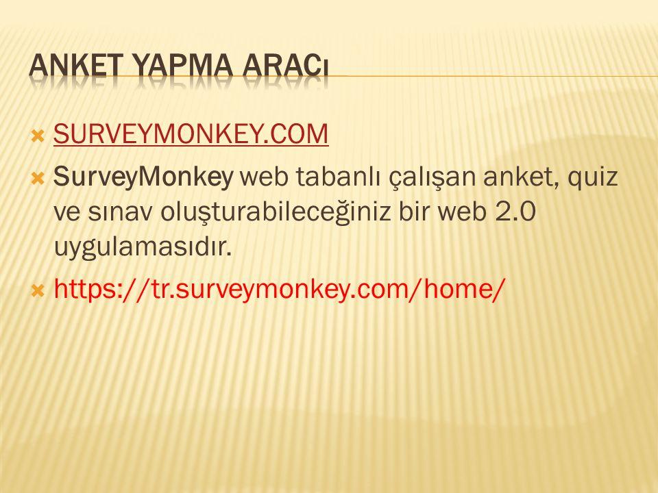 Anket yapma aracı SURVEYMONKEY.COM