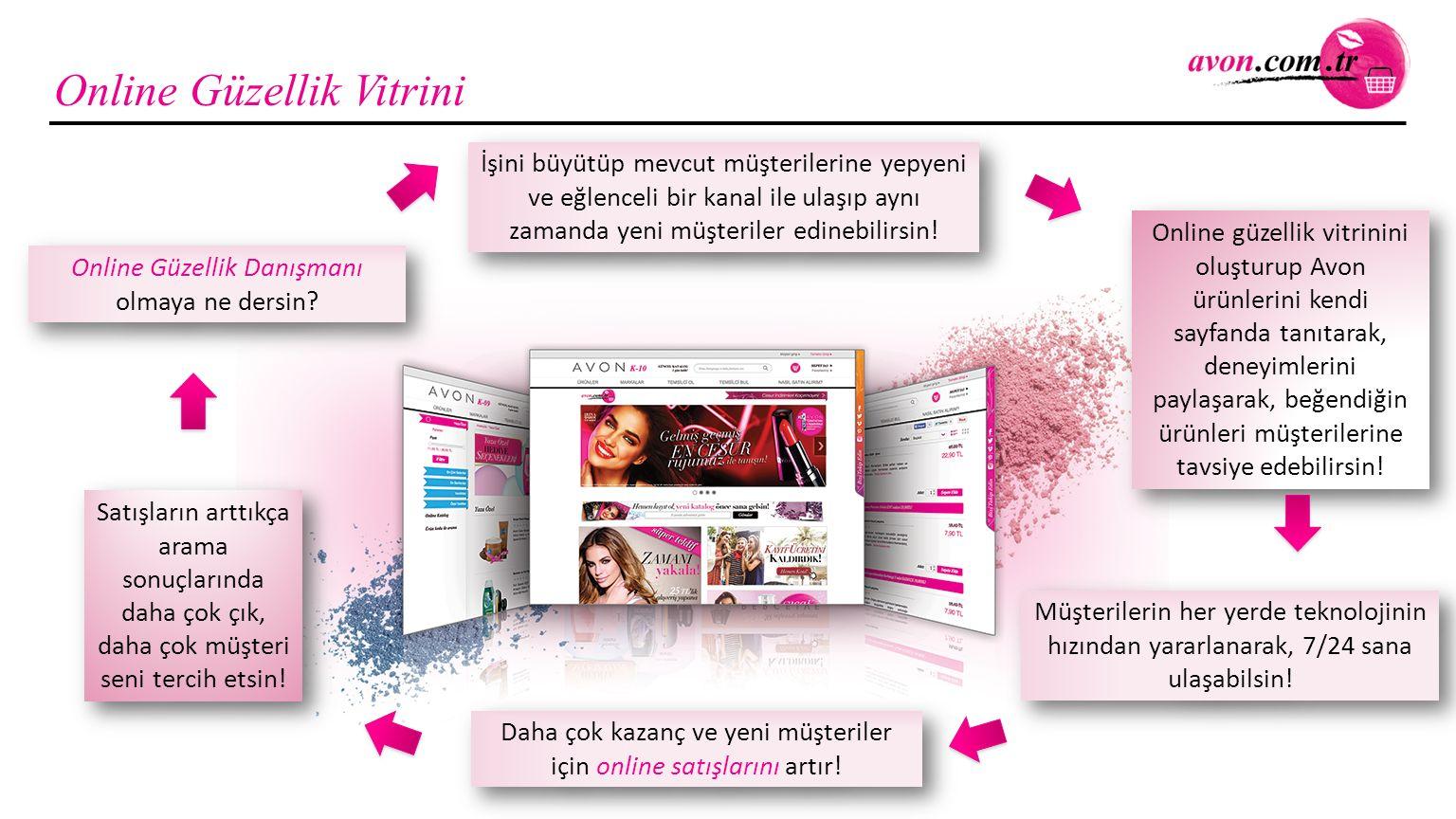 Online Güzellik Vitrini