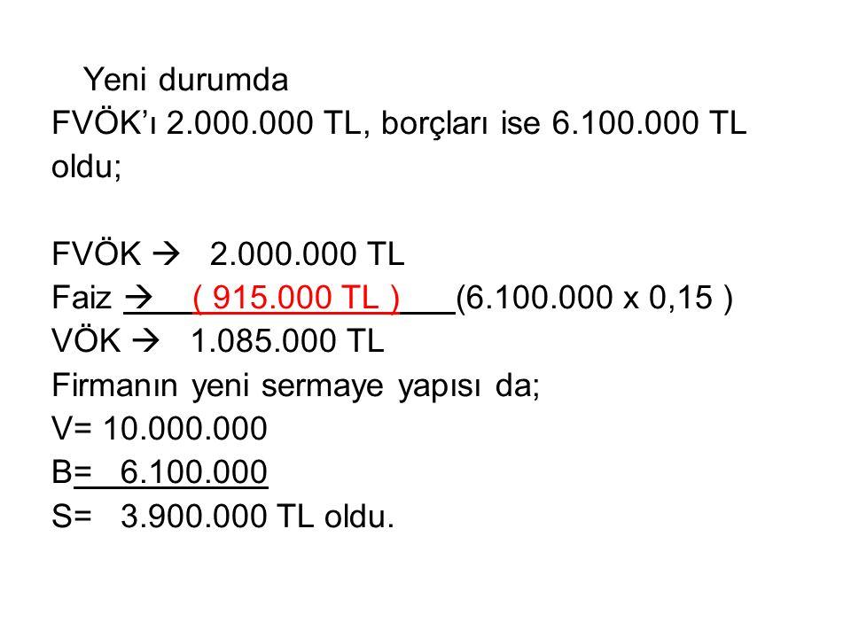 Yeni durumda FVÖK'ı 2.000.000 TL, borçları ise 6.100.000 TL. oldu; FVÖK  2.000.000 TL. Faiz  ( 915.000 TL ) (6.100.000 x 0,15 )
