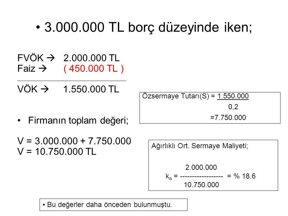 3.000.000 TL borç düzeyinde iken;