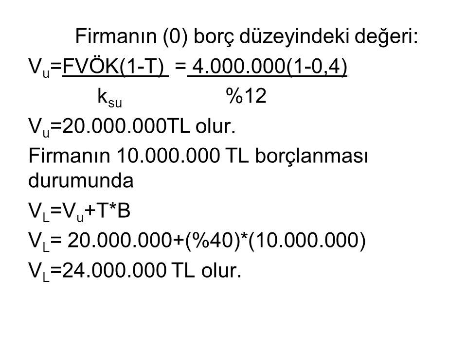 Firmanın 10.000.000 TL borçlanması durumunda VL=Vu+T*B