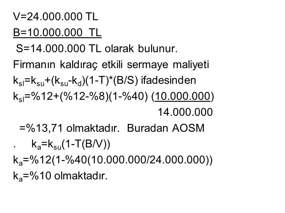 V=24.000.000 TL B=10.000.000 TL. S=14.000.000 TL olarak bulunur. Firmanın kaldıraç etkili sermaye maliyeti.