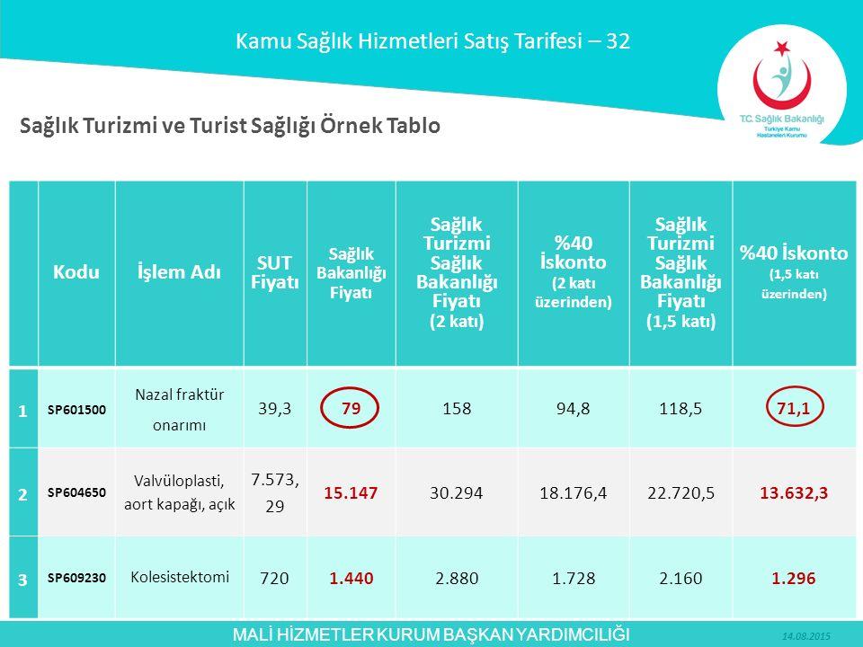 Sağlık Bakanlığı Fiyatı Sağlık Turizmi Sağlık Bakanlığı Fiyatı