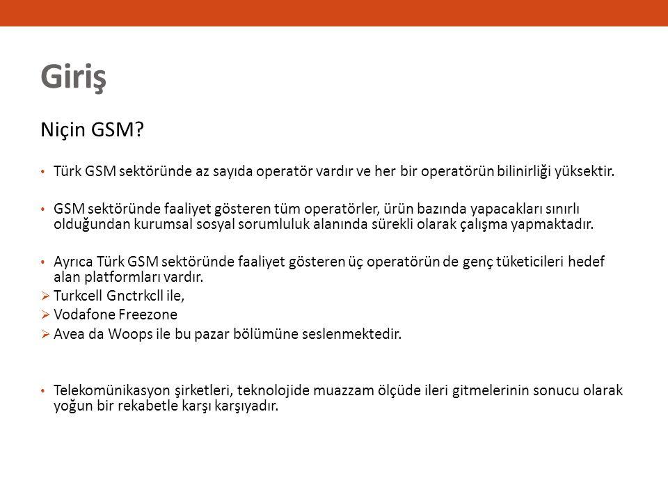 Giriş Niçin GSM Türk GSM sektöründe az sayıda operatör vardır ve her bir operatörün bilinirliği yüksektir.