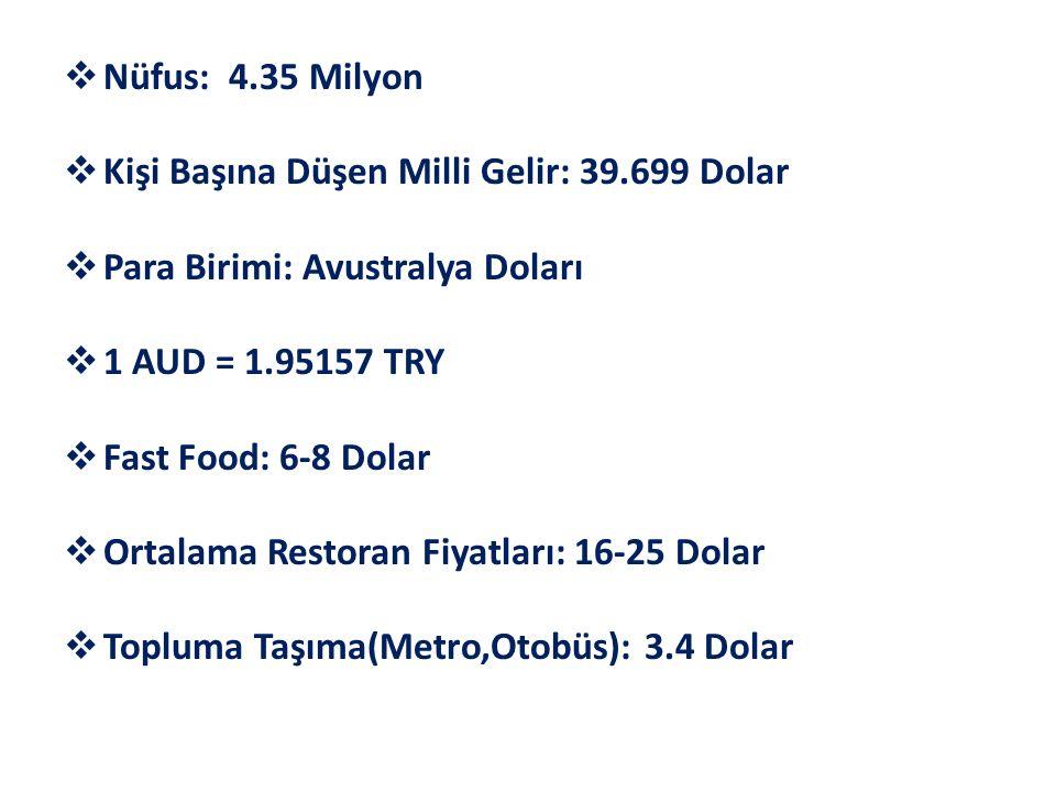 Nüfus: 4.35 Milyon Kişi Başına Düşen Milli Gelir: 39.699 Dolar. Para Birimi: Avustralya Doları. 1 AUD = 1.95157 TRY.