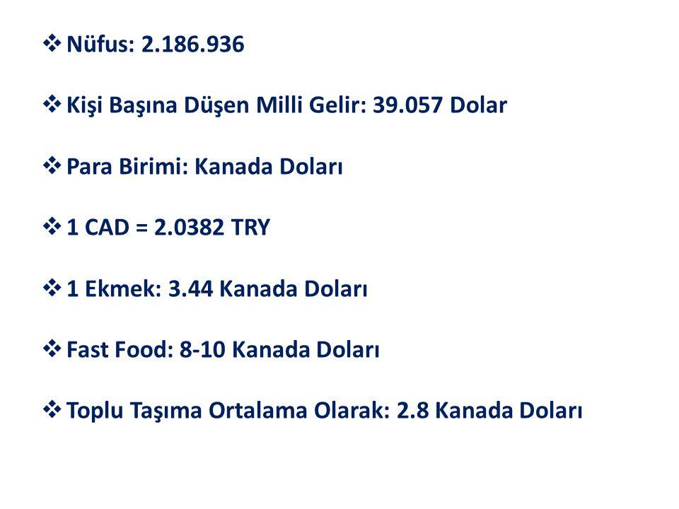 Nüfus: 2.186.936 Kişi Başına Düşen Milli Gelir: 39.057 Dolar. Para Birimi: Kanada Doları. 1 CAD = 2.0382 TRY.