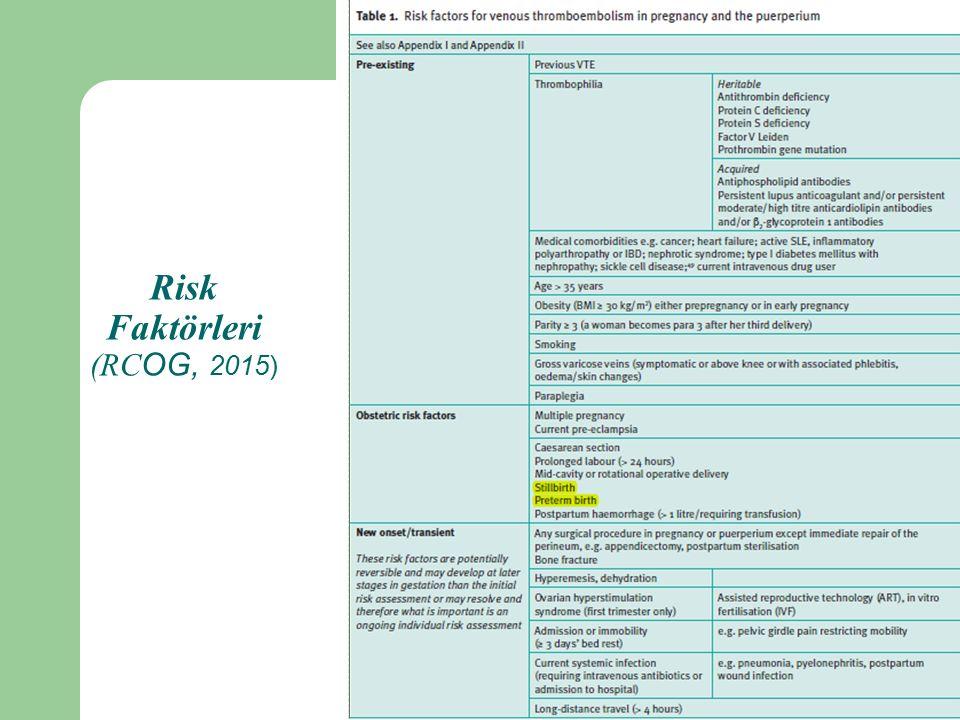 Risk Faktörleri (RCOG, 2015)