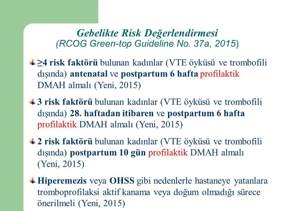 Gebelikte Risk Değerlendirmesi (RCOG Green-top Guideline No. 37a, 2015)