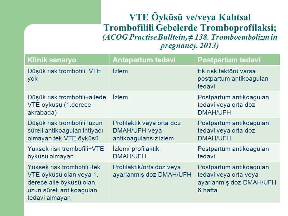 VTE Öyküsü ve/veya Kalıtsal Trombofilili Gebelerde Tromboprofilaksi; (ACOG Practise Bulltein, ≠ 138. Tromboembolizm in pregnancy. 2013)