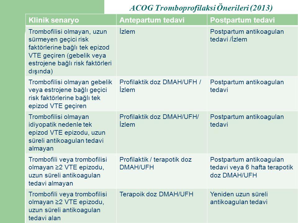 ACOG Tromboprofilaksi Önerileri (2013)