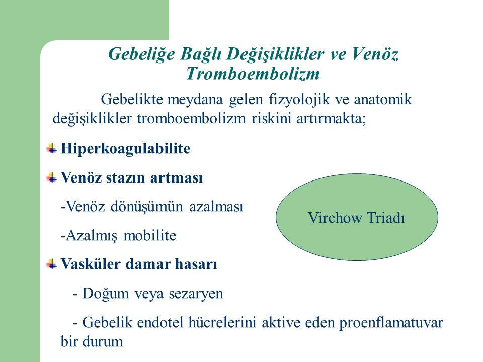 Gebeliğe Bağlı Değişiklikler ve Venöz Tromboembolizm