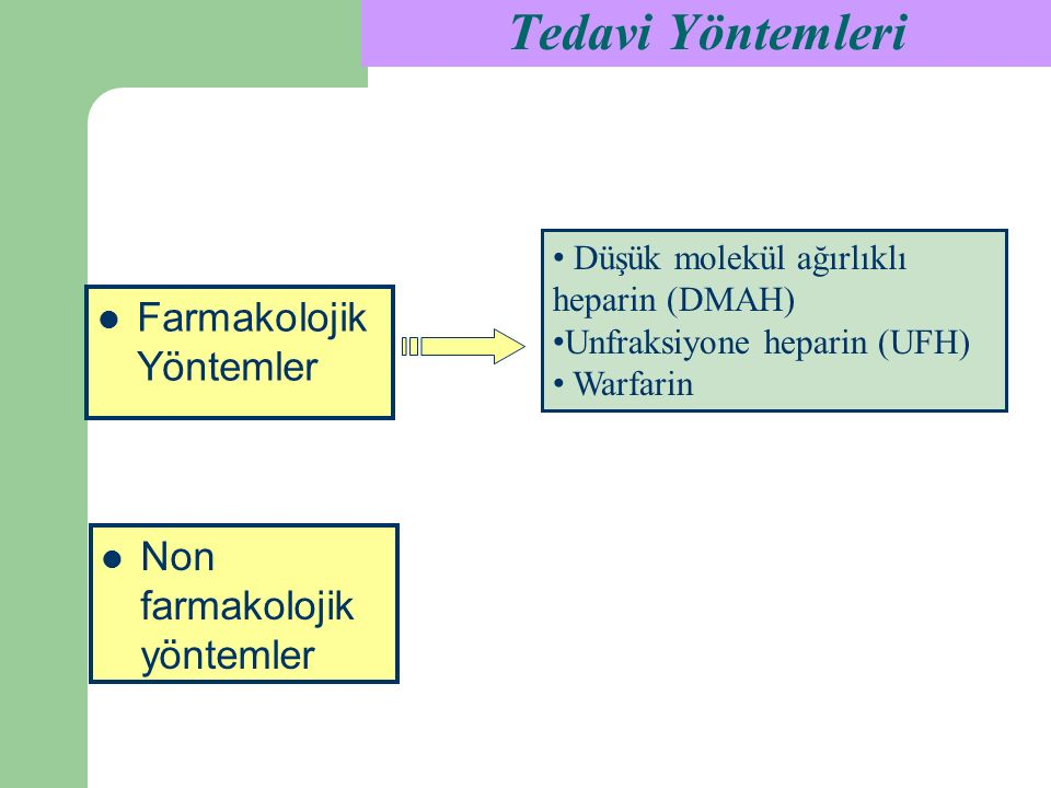Tedavi Yöntemleri Farmakolojik Yöntemler Non farmakolojik yöntemler