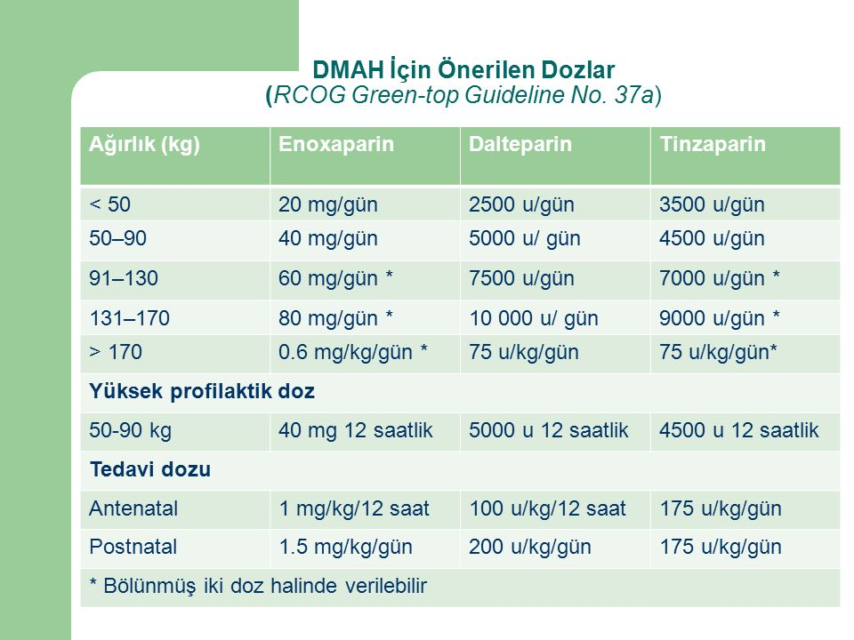 DMAH İçin Önerilen Dozlar (RCOG Green-top Guideline No. 37a)