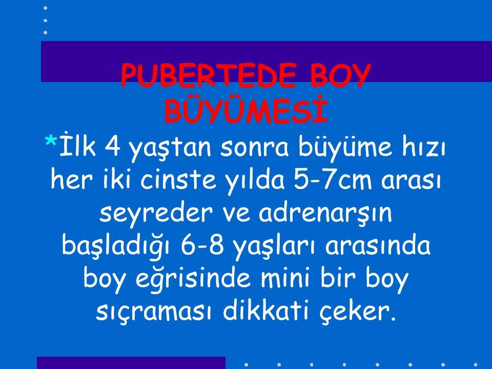 PUBERTEDE BOY BÜYÜMESİ