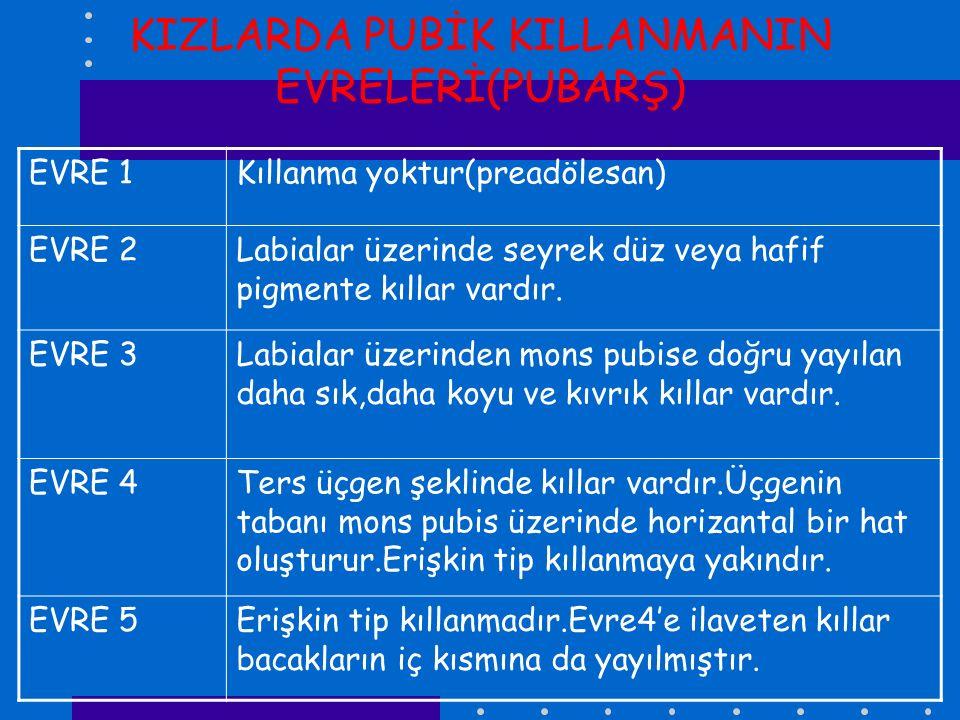 KIZLARDA PUBİK KILLANMANIN EVRELERİ(PUBARŞ)