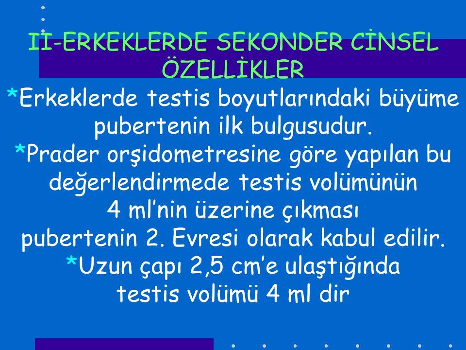 II-ERKEKLERDE SEKONDER CİNSEL ÖZELLİKLER