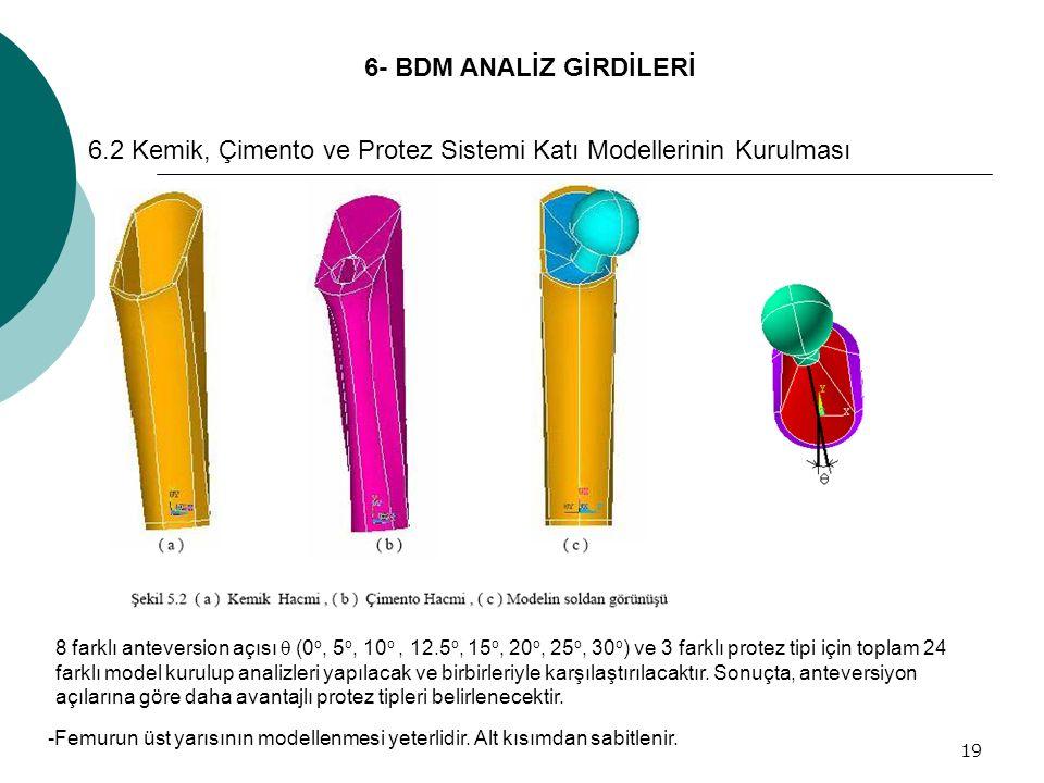 6.2 Kemik, Çimento ve Protez Sistemi Katı Modellerinin Kurulması