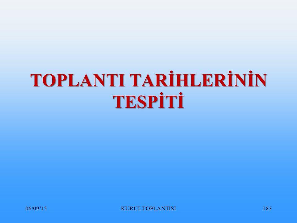 TOPLANTI TARİHLERİNİN TESPİTİ