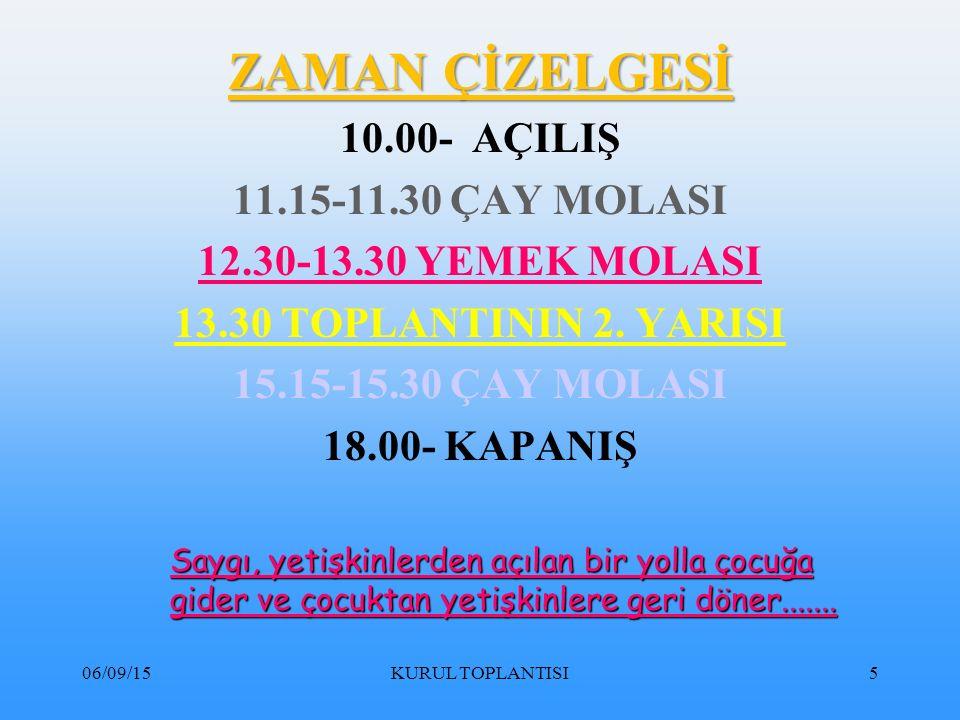 ZAMAN ÇİZELGESİ 10.00- AÇILIŞ 11.15-11.30 ÇAY MOLASI