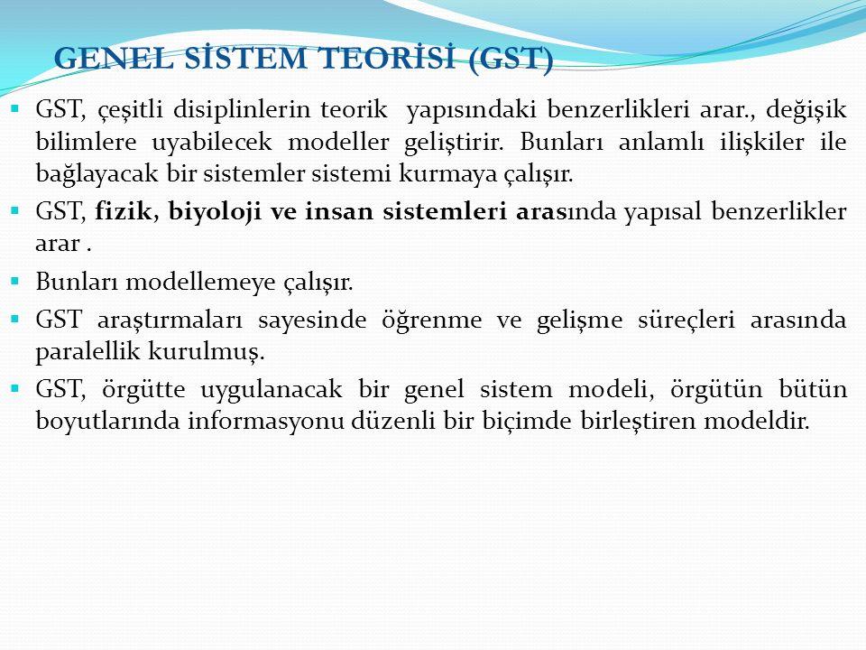GENEL SİSTEM TEORİSİ (GST)
