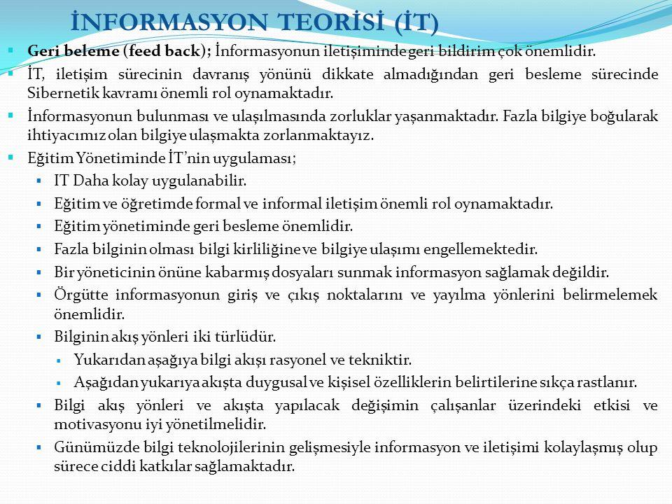 İNFORMASYON TEORİSİ (İT)