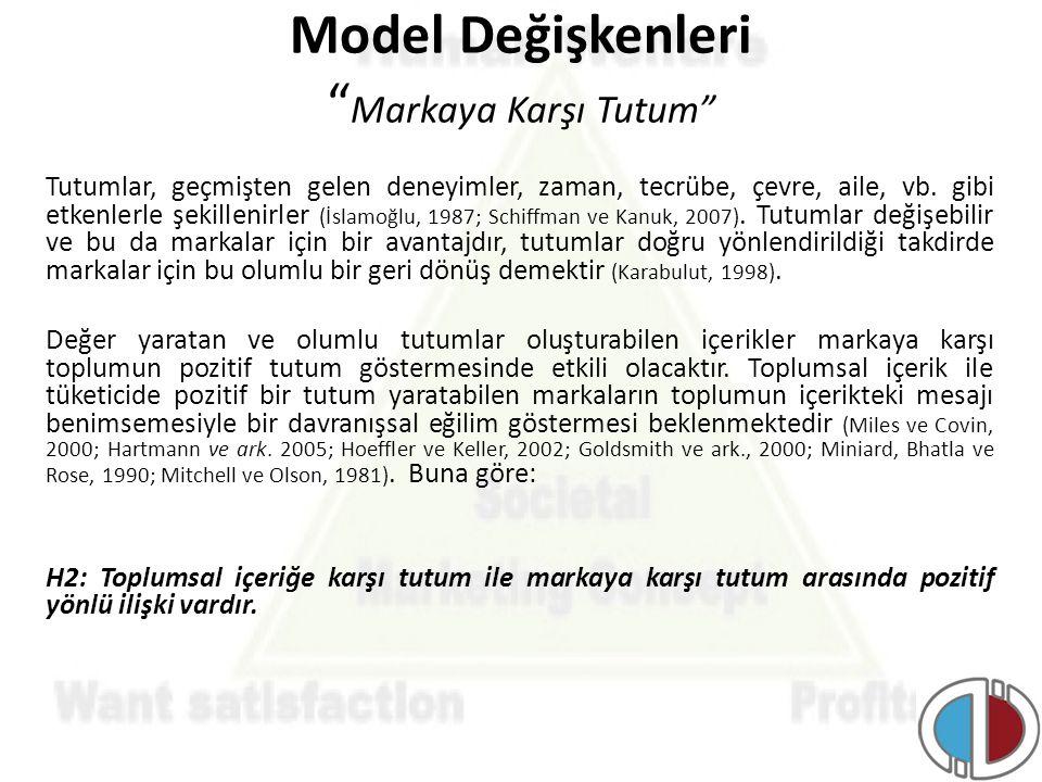 Model Değişkenleri Markaya Karşı Tutum
