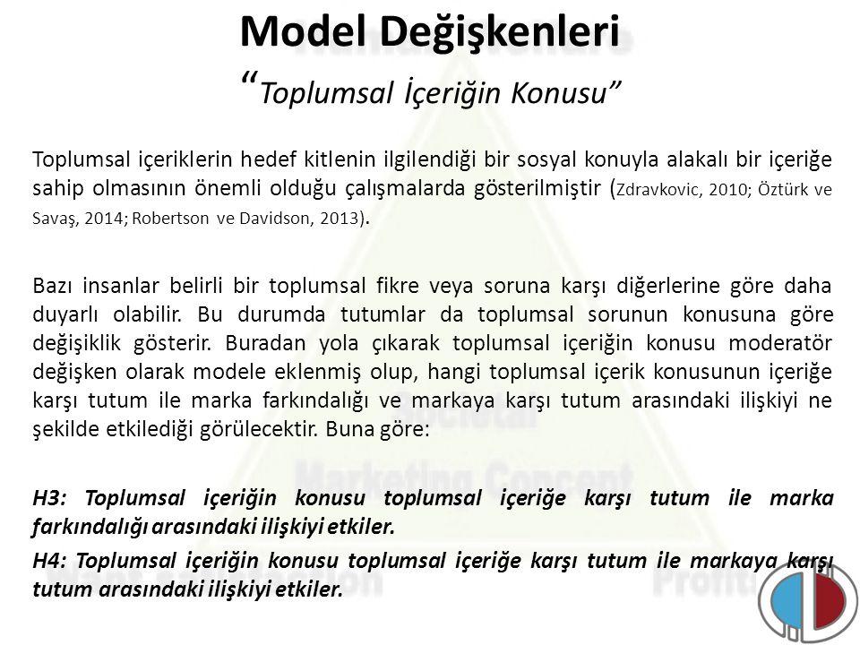 Model Değişkenleri Toplumsal İçeriğin Konusu