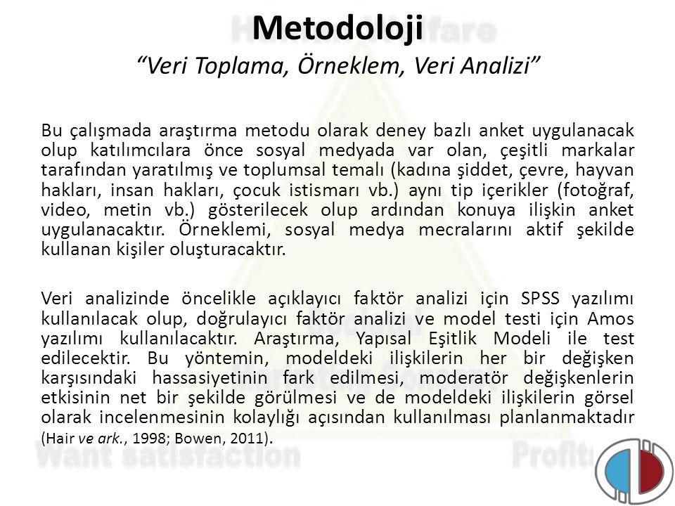 Metodoloji Veri Toplama, Örneklem, Veri Analizi
