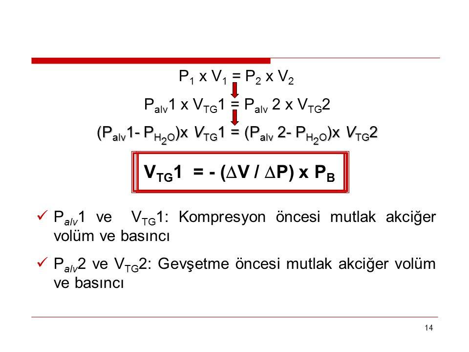 VTG1 = - (V / P) x PB P1 x V1 = P2 x V2 Palv1 x VTG1 = Palv 2 x VTG2