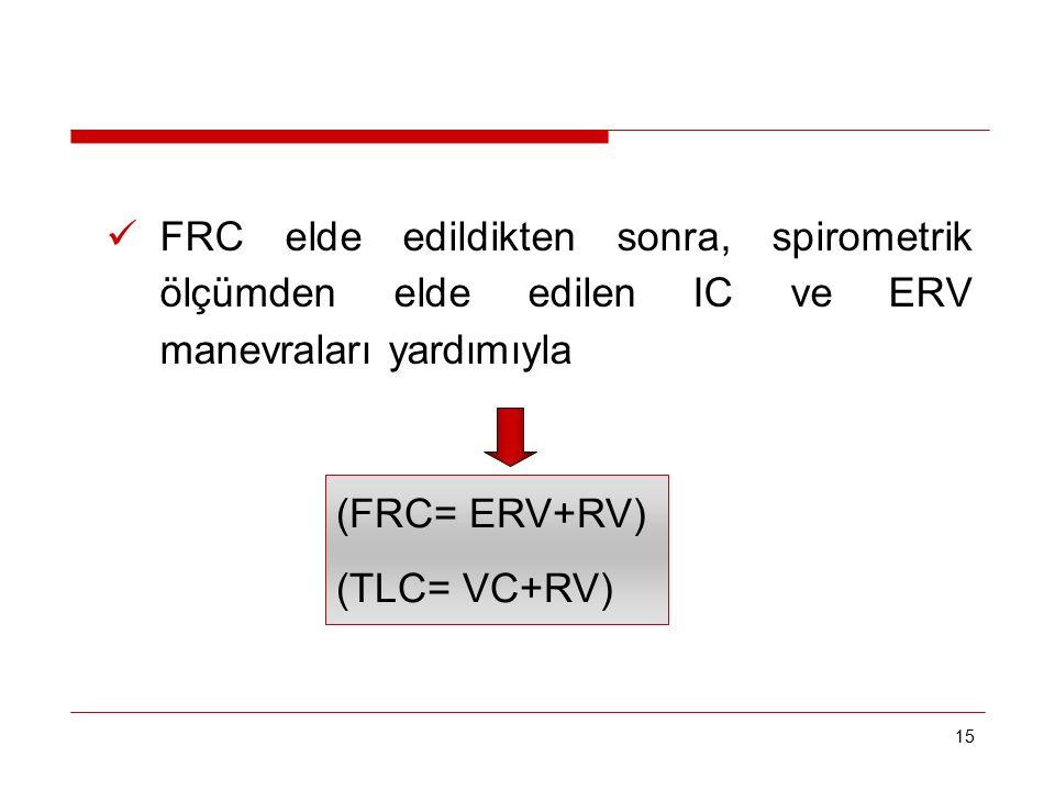 FRC elde edildikten sonra, spirometrik ölçümden elde edilen IC ve ERV manevraları yardımıyla