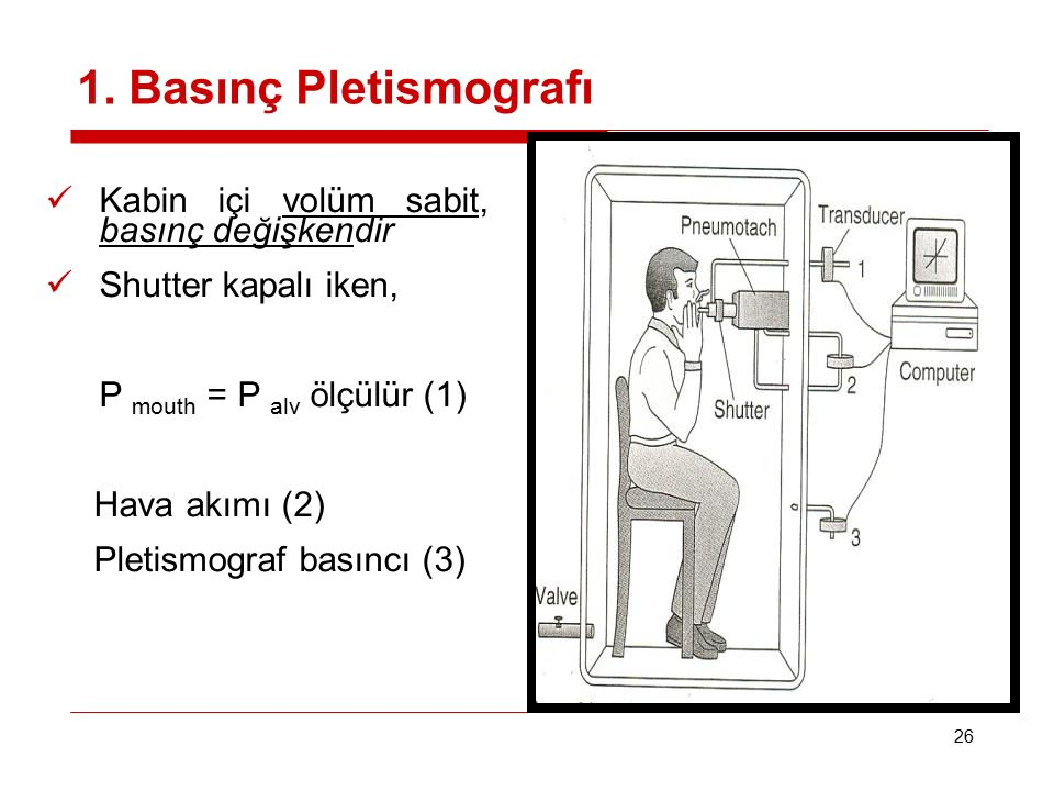1. Basınç Pletismografı Kabin içi volüm sabit, basınç değişkendir
