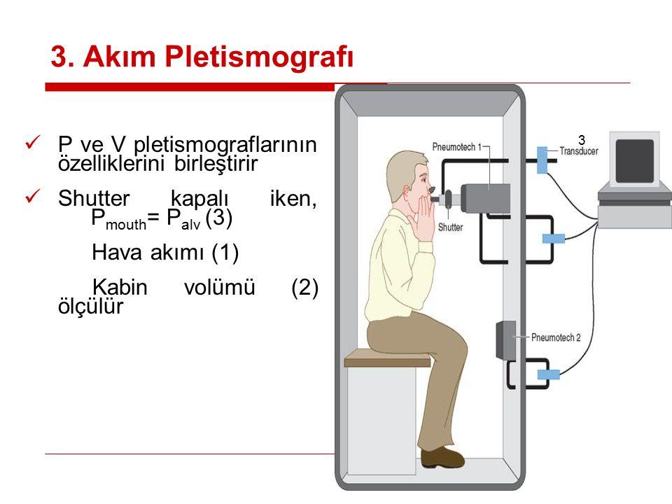 3. Akım Pletismografı 3. P ve V pletismograflarının özelliklerini birleştirir. Shutter kapalı iken, Pmouth= Palv (3)