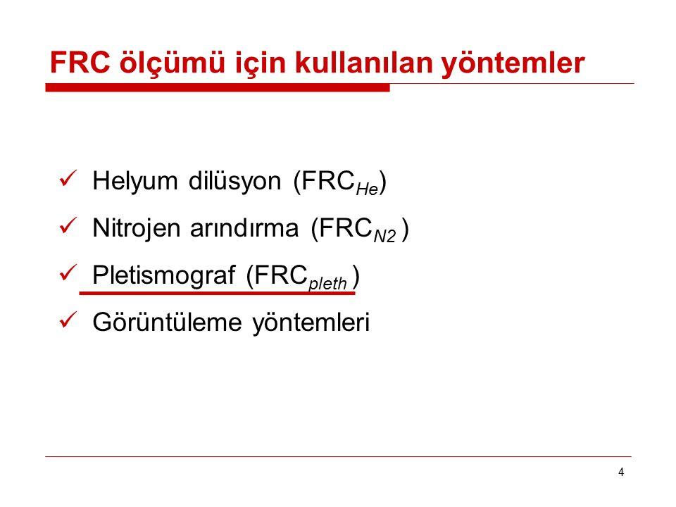 FRC ölçümü için kullanılan yöntemler