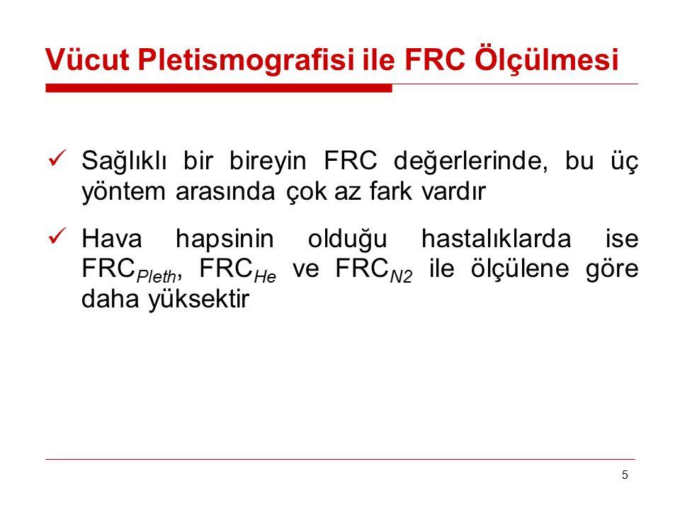 Vücut Pletismografisi ile FRC Ölçülmesi
