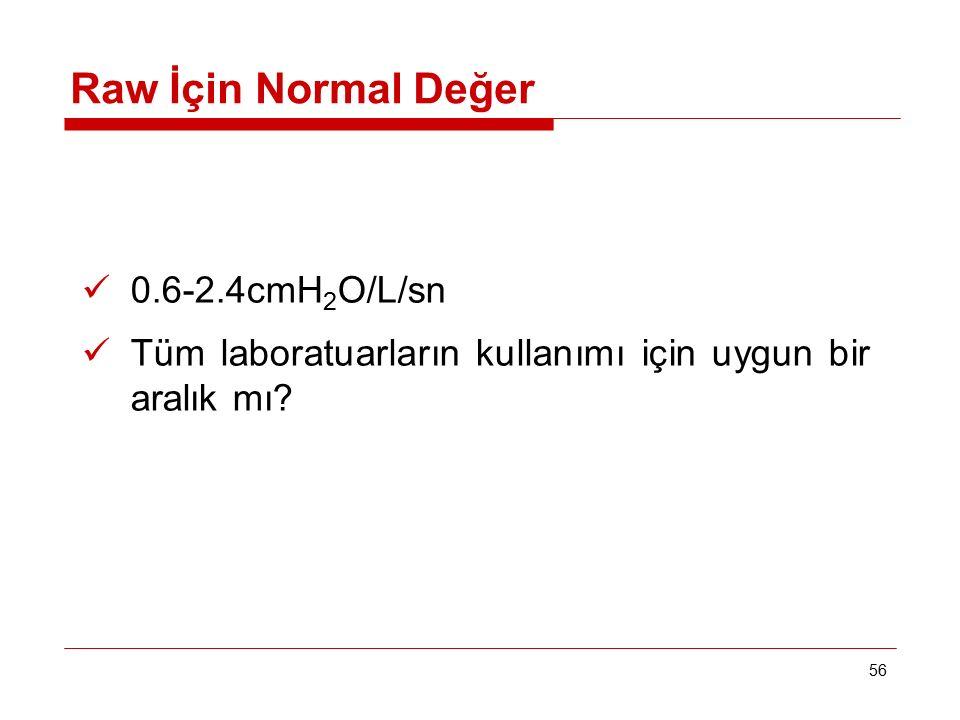Raw İçin Normal Değer 0.6-2.4cmH2O/L/sn